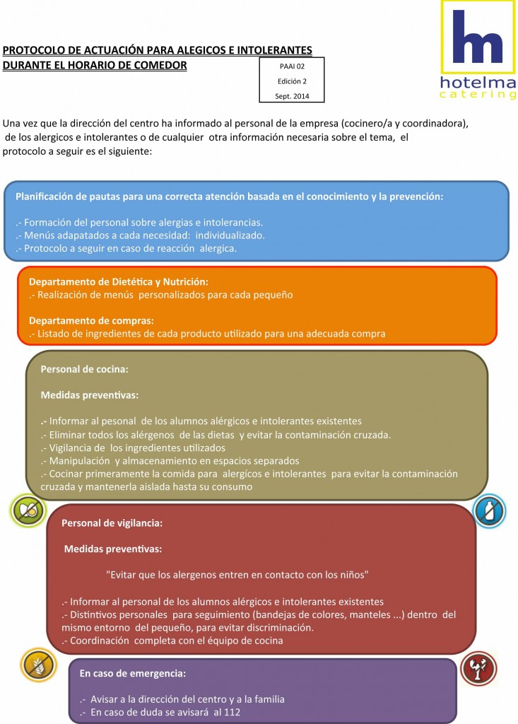 protocolo alergias 2014-15